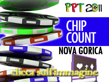 2011chipount_blog_Nova_Gorica