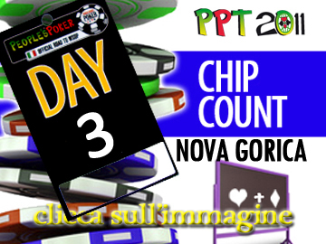 2011chipount_blog_Nova_Gorica_day3