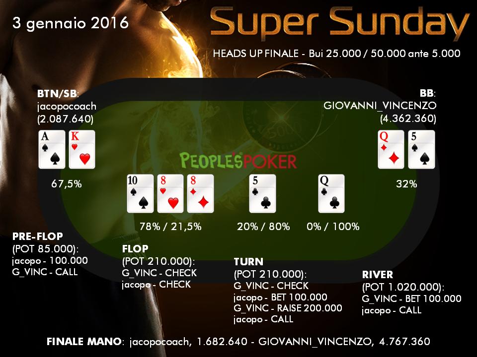 Super Sunday 03/01/2016 – jacopocoach vs GIOVANNI_VINCENZO