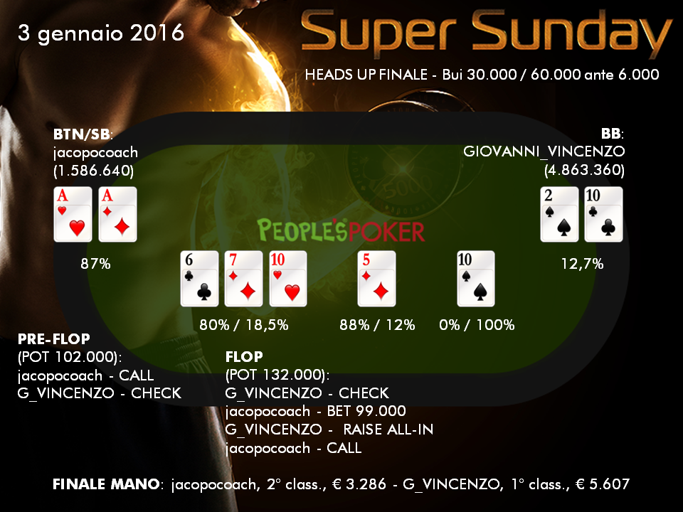 2016-01-03_Super_Sunday_mano_2